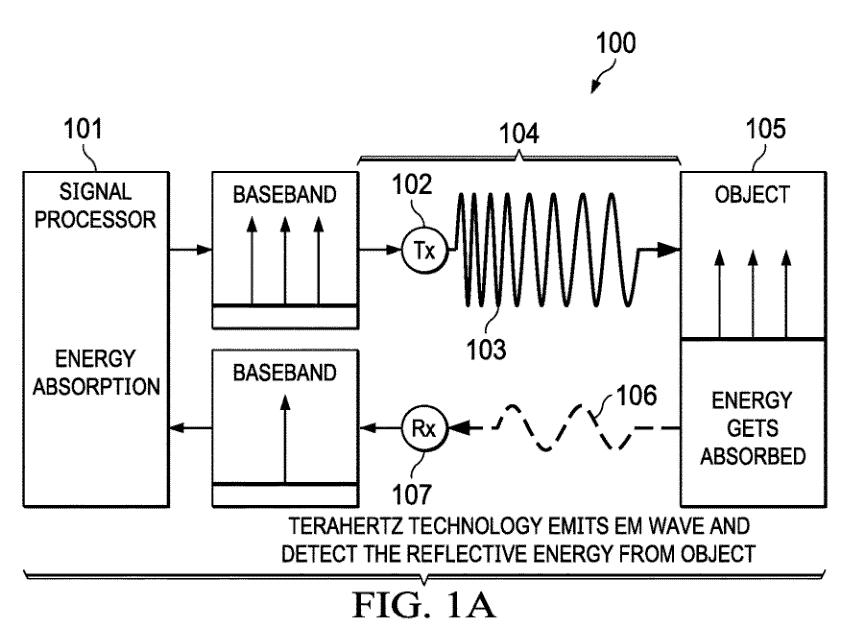 Illustration von Apples Patentanmeldung